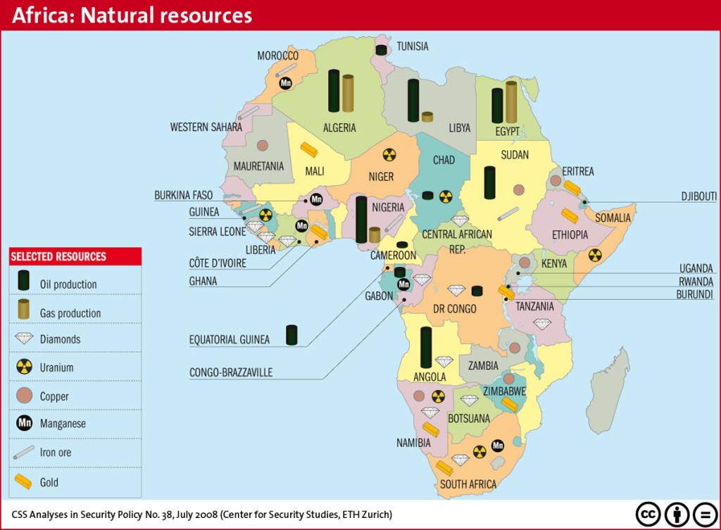 africa's resources