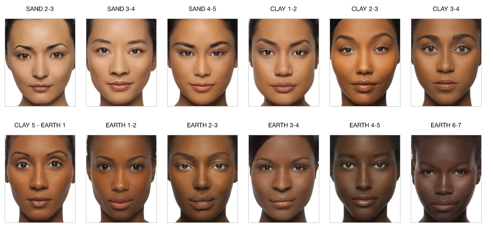 Colorism: Shades of Difference | Sola Rey