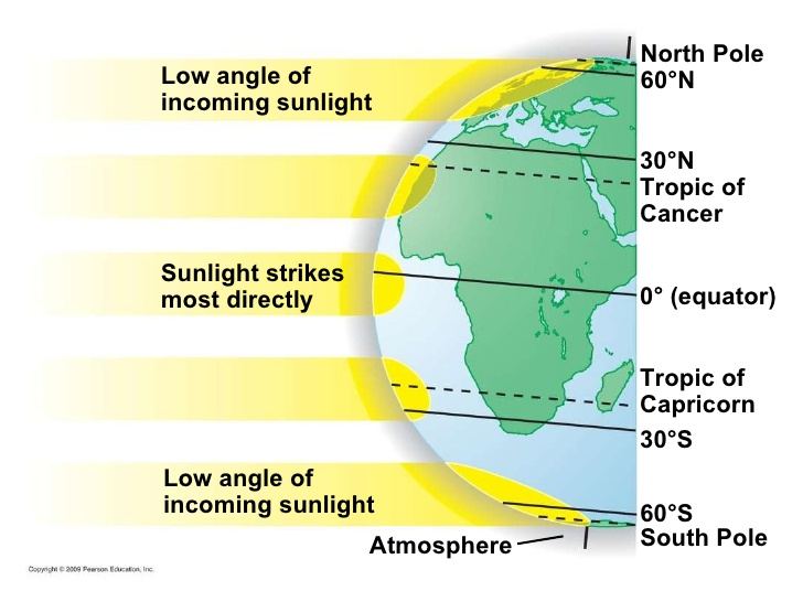 africa's sunlight