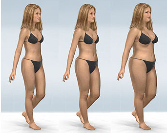different body shapes 905