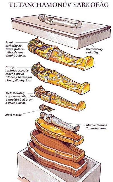 tutankhamun's gold funerary mask 07