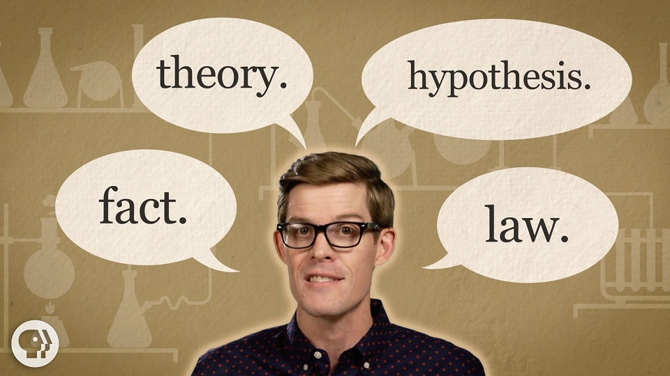 Theory vs. Hypothesis vs. Law… Explained