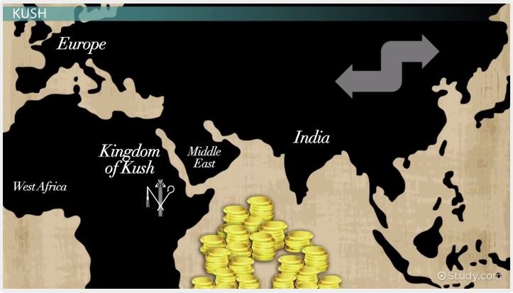 The Kingdom Of Kush Wealth & Trade In Ancient Times